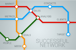 Preparing For Success In Network Marketing